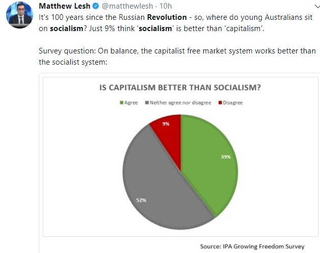 Mattew Lesh thoughts on socialism in Australia