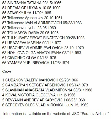 list of passengers on Russian Plane crash