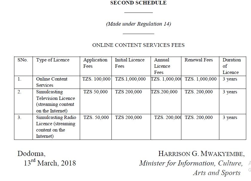 Photo: Amount of Money to be paid by online content creators in Tanzania.