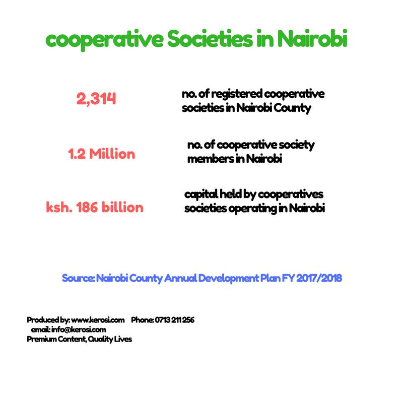 cooperative societies in Nairobi