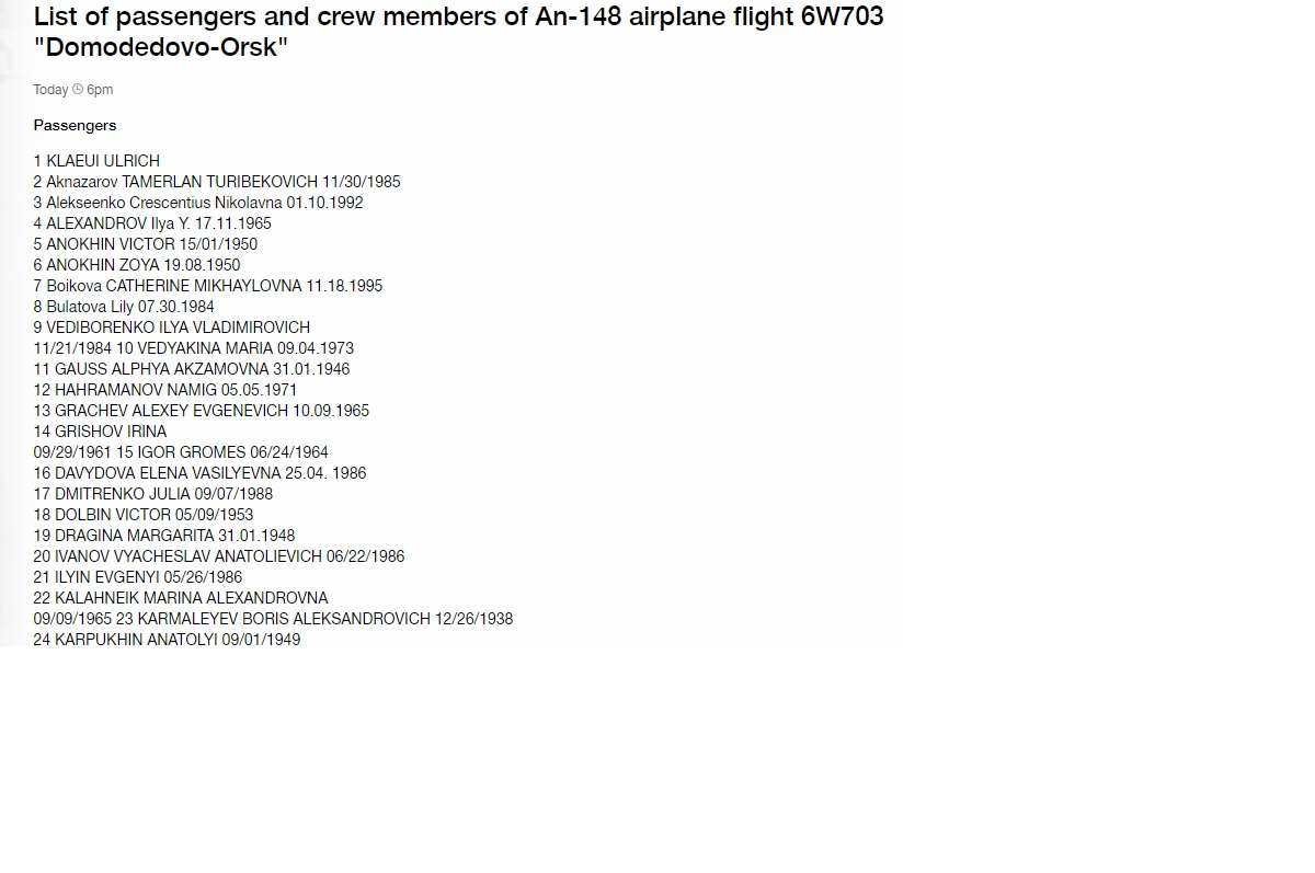 List of passengers who perished on An-148 airplane flight 6w703