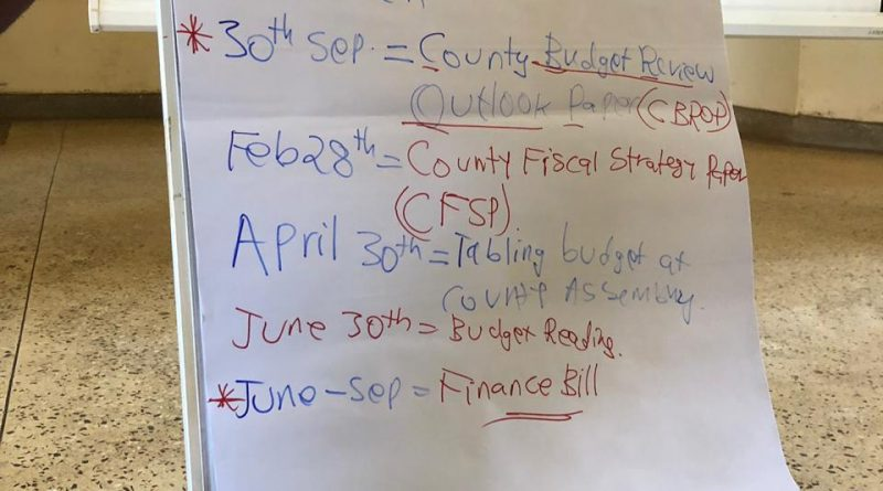 These are the important dates in County planning and budgeting process in Kenya.