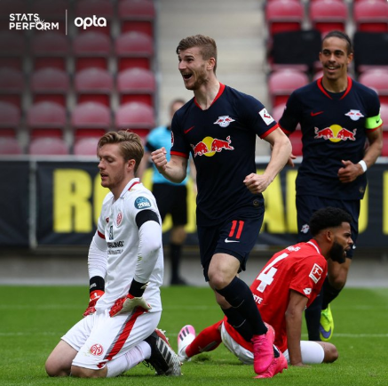 Timo Werner achieves Bundesliga scoring feat for the first time in 21 years